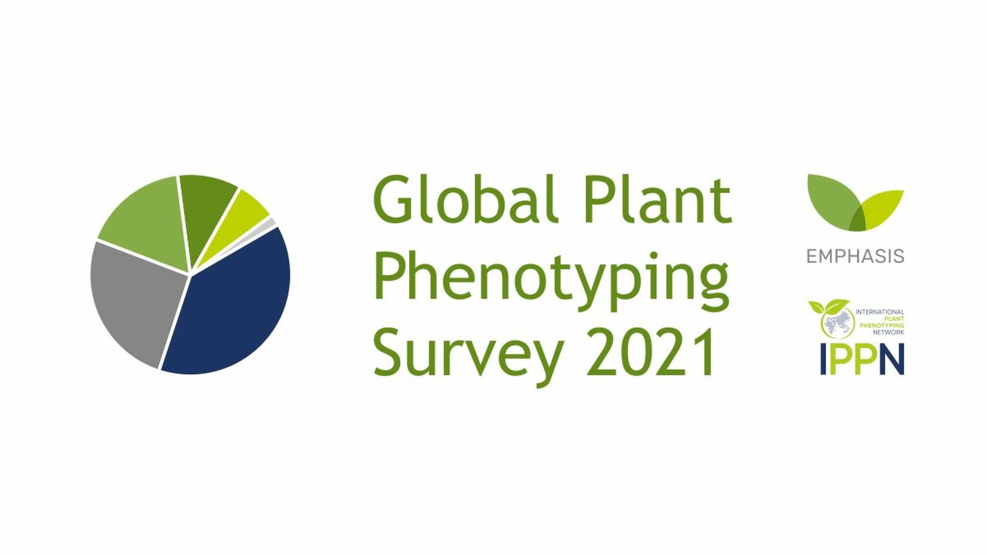 Phenotyping Survey