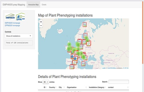 Plant Phenotyping Map