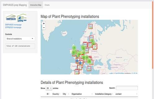 Plant Phenotyping Map